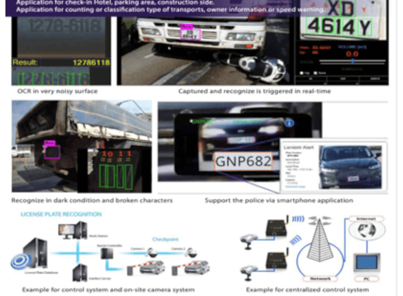 AIを用いた画像処理系の研究開発