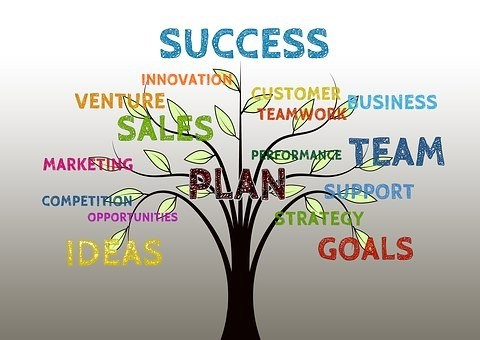 仕事, 木, 成長, 成功, チーム, チームワーク, 利益, マーケティング